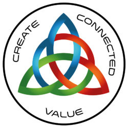 Create Connected Value